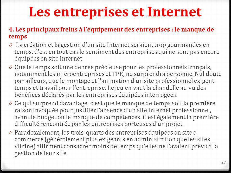 Les entreprises et Internet 4. Les principaux freins à léquipement des entreprises : le manque de temps 0 La création et la gestion dun site Internet