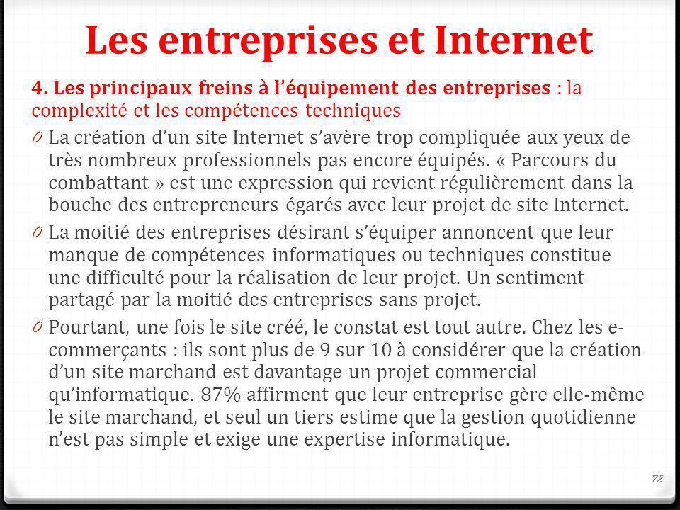Les entreprises et Internet 4. Les principaux freins à léquipement des entreprises : la complexité et les compétences techniques 0 La création dun sit