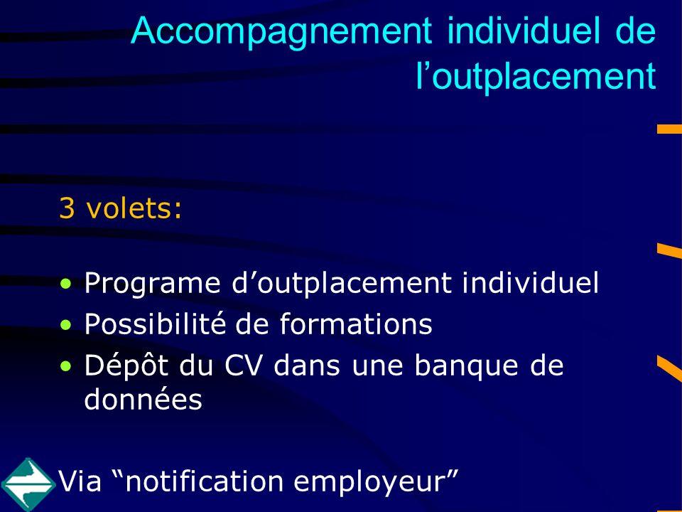 3 volets: Programe doutplacement individuel Possibilité de formations Dépôt du CV dans une banque de données Via notification employeur Accompagnement