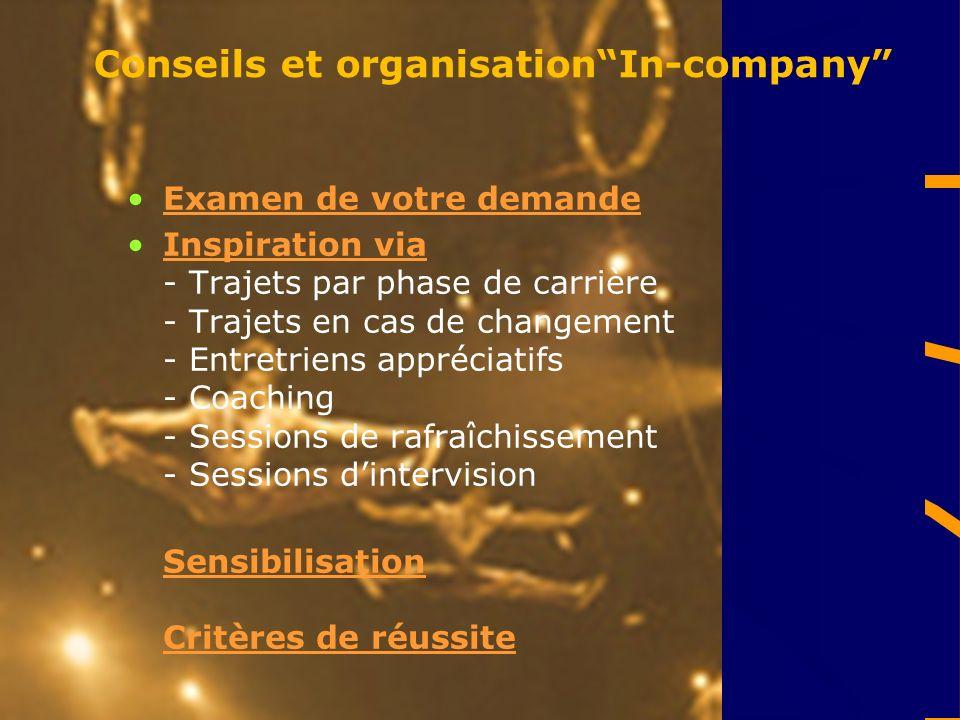 Examen de votre demande Inspiration via - Trajets par phase de carrière - Trajets en cas de changement - Entretriens appréciatifs - Coaching - Session