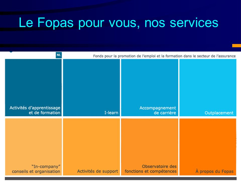 Le Fopas pour vous, nos services
