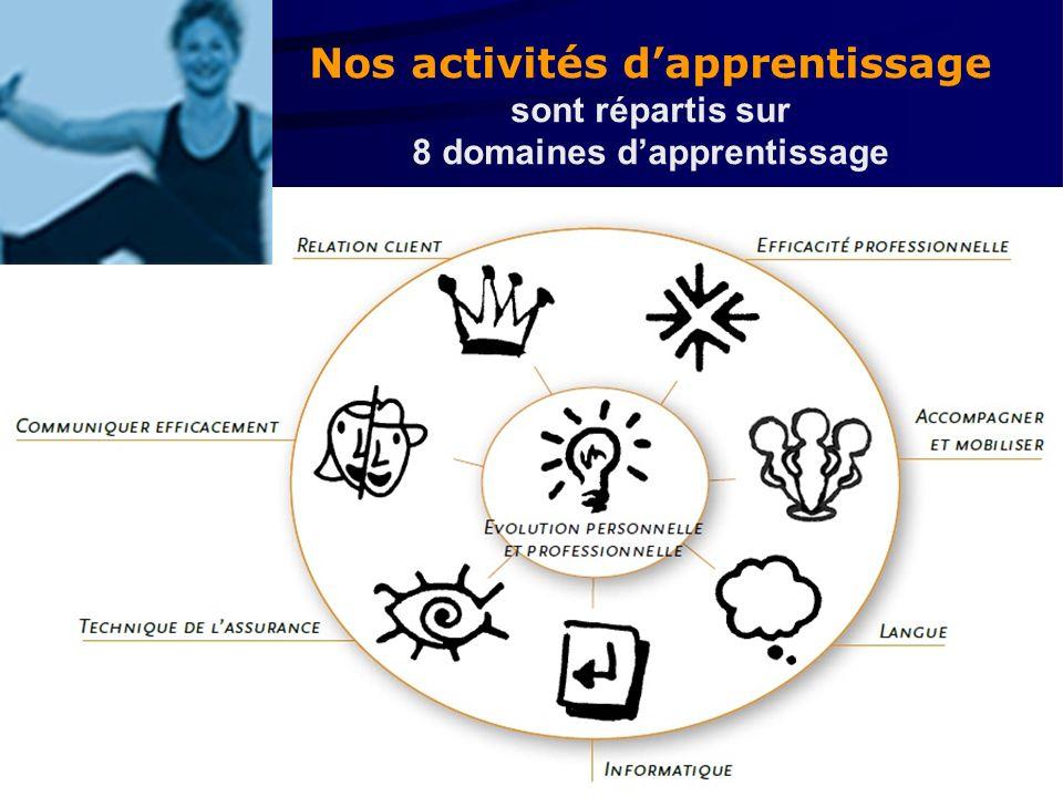 Nos activités dapprentissage sont répartis sur 8 domaines dapprentissage