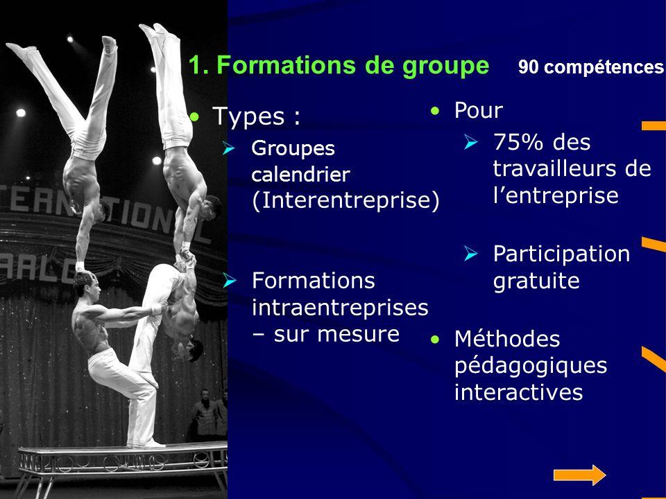 1. Formations de groupe 90 compétences! Types : Groupes calendrier (Interentreprise) Formations intraentreprises – sur mesure Pour 75% des travailleur