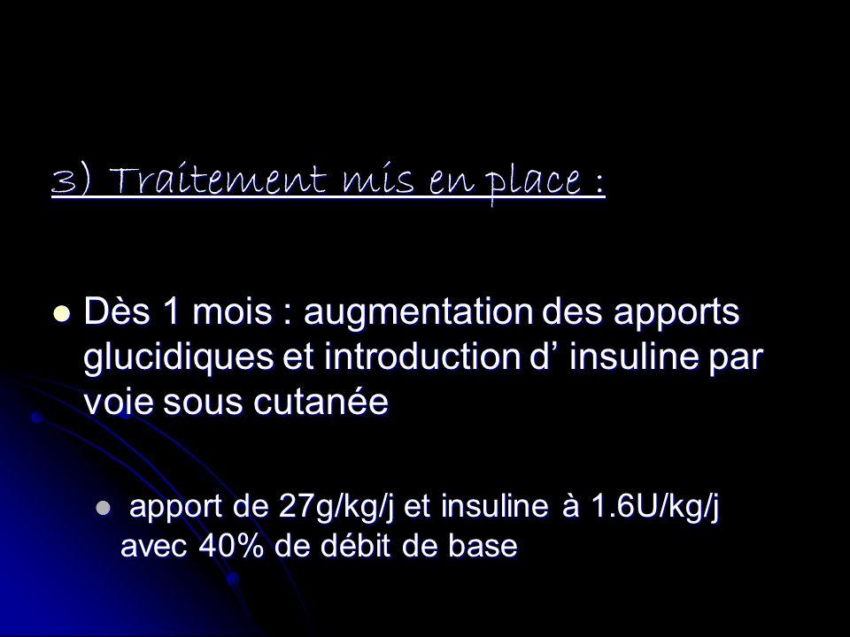 3) Traitement mis en place : Dès 1 mois : augmentation des apports glucidiques et introduction d insuline par voie sous cutanée Dès 1 mois : augmentat
