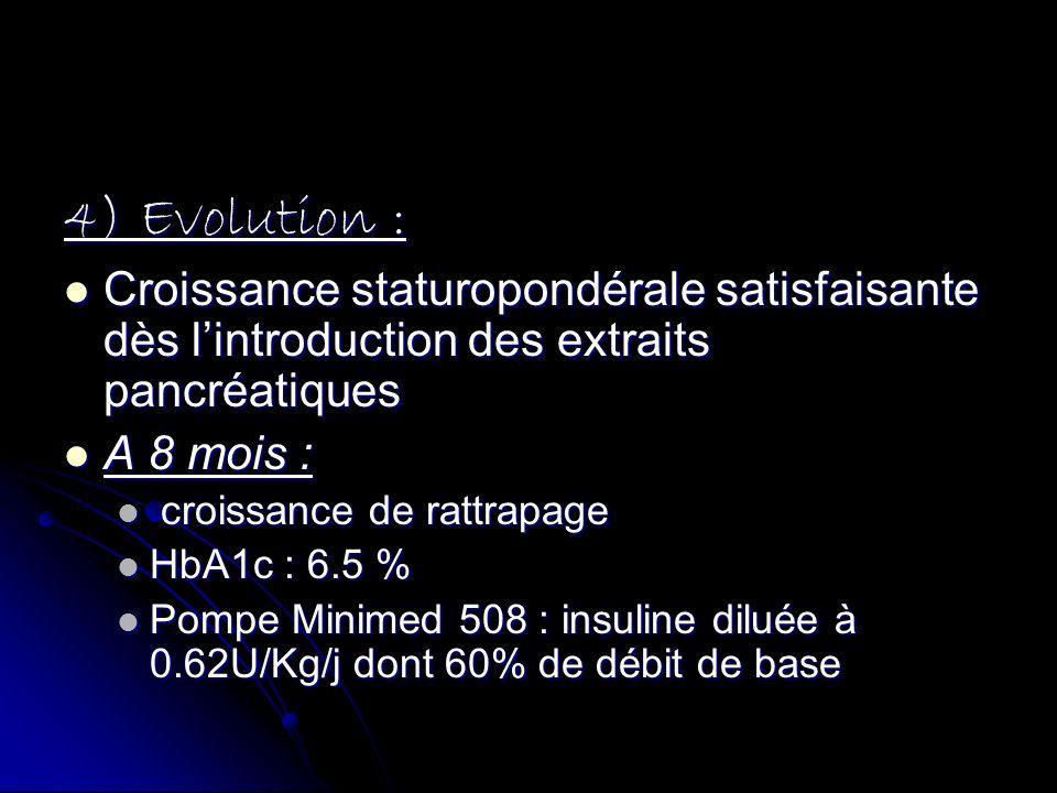 4) Evolution : Croissance staturopondérale satisfaisante dès lintroduction des extraits pancréatiques Croissance staturopondérale satisfaisante dès li