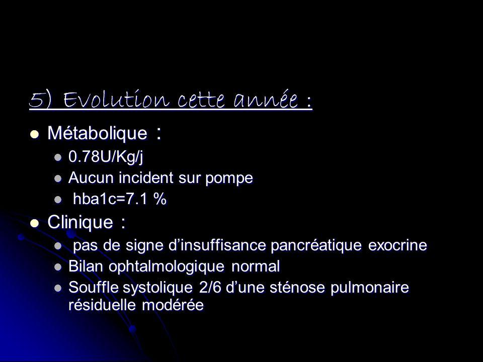 5) Evolution cette année : Métabolique : Métabolique : 0.78U/Kg/j 0.78U/Kg/j Aucun incident sur pompe Aucun incident sur pompe hba1c=7.1 % hba1c=7.1 %