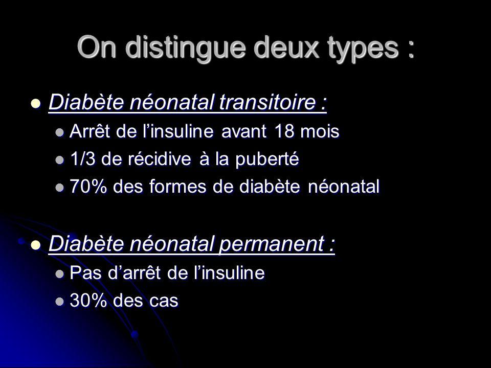 On distingue deux types : Diabète néonatal transitoire : Diabète néonatal transitoire : Arrêt de linsuline avant 18 mois Arrêt de linsuline avant 18 m