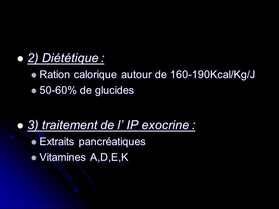 2) Diététique : 2) Diététique : Ration calorique autour de 160-190Kcal/Kg/J Ration calorique autour de 160-190Kcal/Kg/J 50-60% de glucides 50-60% de g