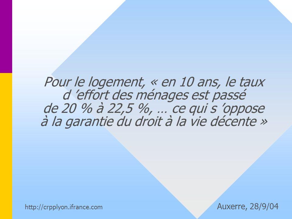Pour le logement, « en 10 ans, le taux d effort des ménages est passé de 20 % à 22,5 %, … ce qui s oppose à la garantie du droit à la vie décente » http://crpplyon.ifrance.com Auxerre, 28/9/04