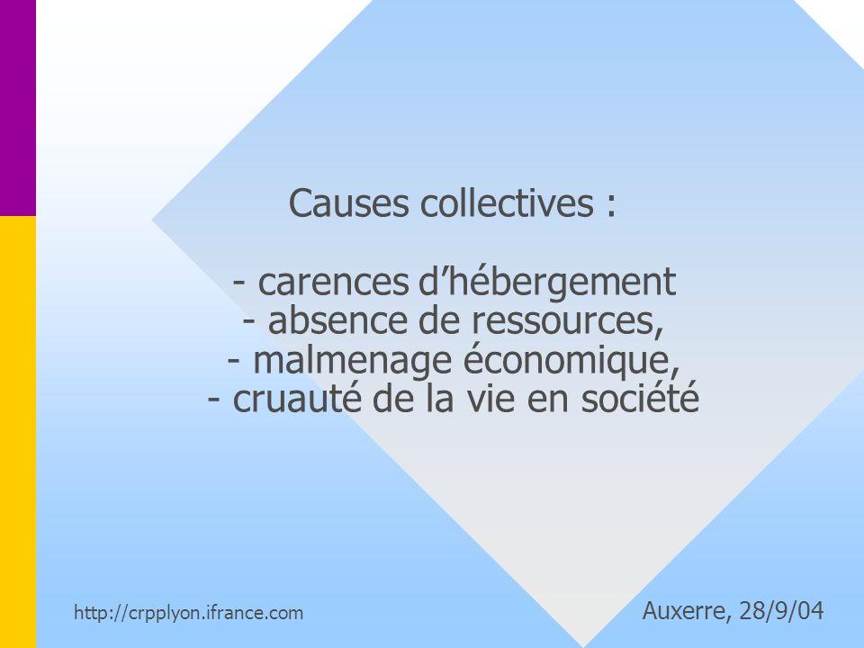 Causes collectives : - carences dhébergement - absence de ressources, - malmenage économique, - cruauté de la vie en société http://crpplyon.ifrance.com Auxerre, 28/9/04