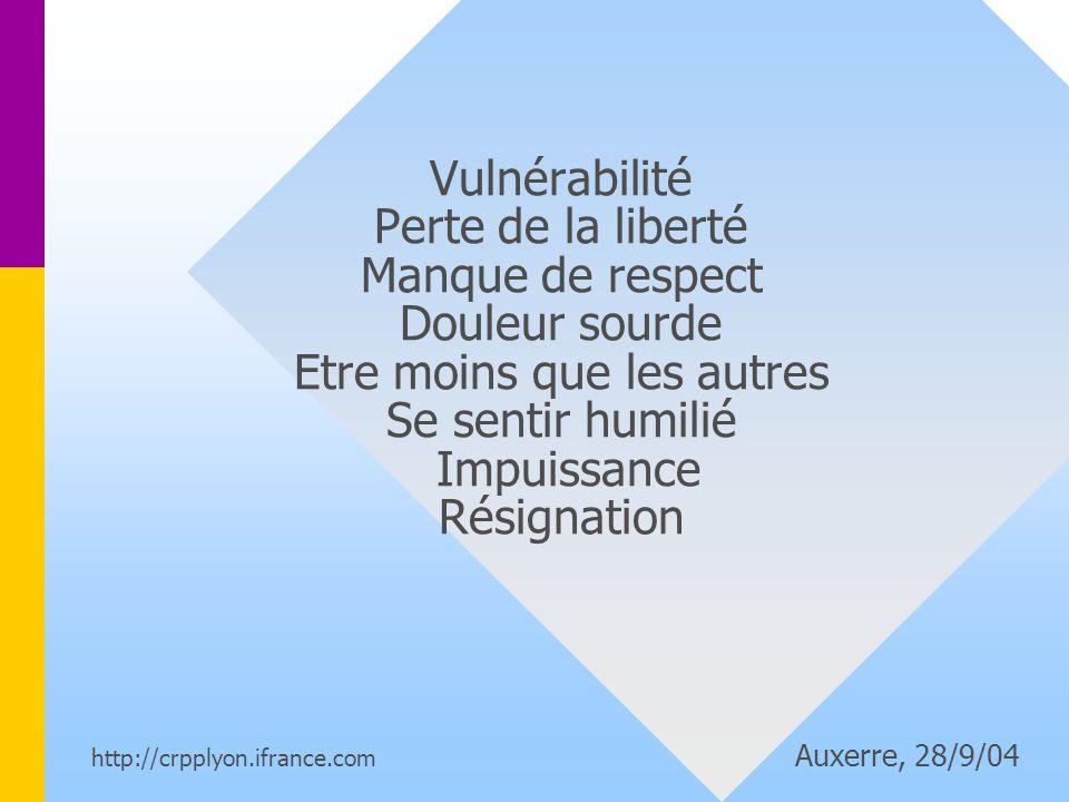 Vulnérabilité Perte de la liberté Manque de respect Douleur sourde Etre moins que les autres Se sentir humilié Impuissance Résignation http://crpplyon.ifrance.com Auxerre, 28/9/04
