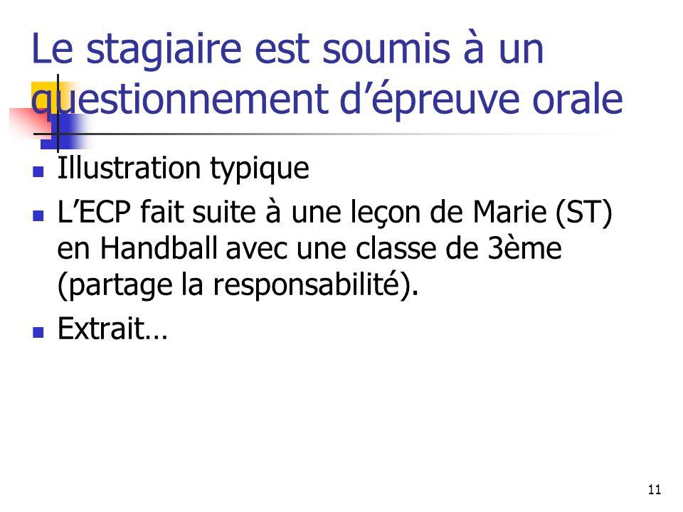 11 Le stagiaire est soumis à un questionnement dépreuve orale Illustration typique LECP fait suite à une leçon de Marie (ST) en Handball avec une classe de 3ème (partage la responsabilité).