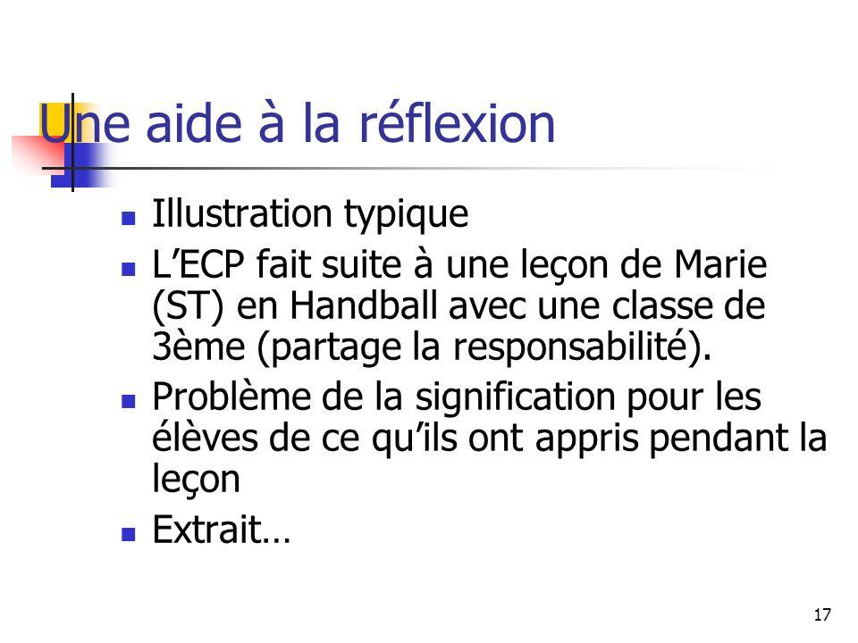 17 Une aide à la réflexion Illustration typique LECP fait suite à une leçon de Marie (ST) en Handball avec une classe de 3ème (partage la responsabilité).