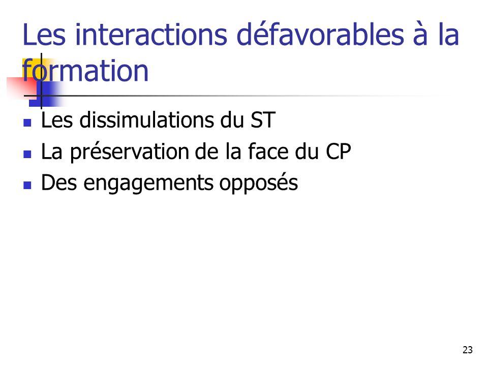 23 Les interactions défavorables à la formation Les dissimulations du ST La préservation de la face du CP Des engagements opposés