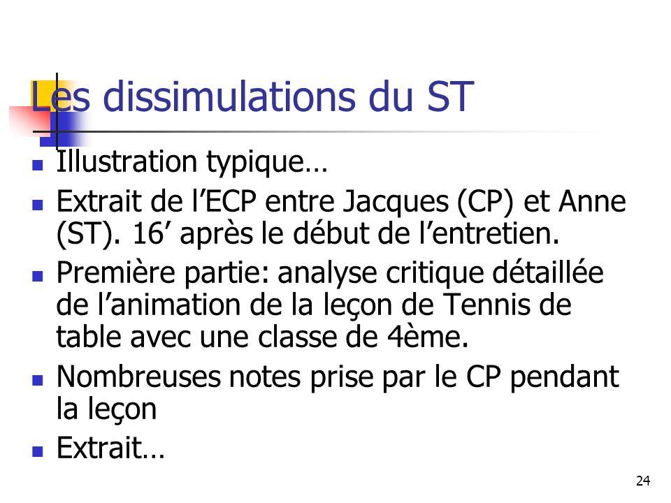24 Les dissimulations du ST Illustration typique… Extrait de lECP entre Jacques (CP) et Anne (ST).