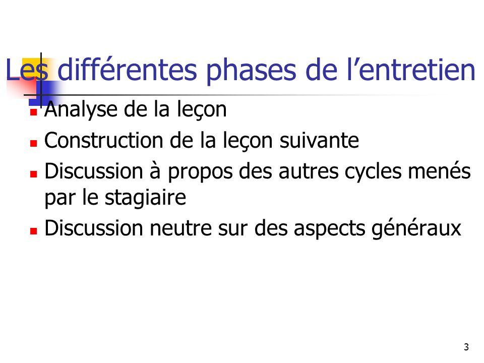 3 Les différentes phases de lentretien Analyse de la leçon Construction de la leçon suivante Discussion à propos des autres cycles menés par le stagiaire Discussion neutre sur des aspects généraux