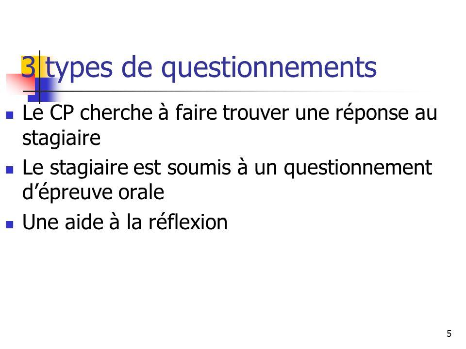 5 3 types de questionnements Le CP cherche à faire trouver une réponse au stagiaire Le stagiaire est soumis à un questionnement dépreuve orale Une aide à la réflexion
