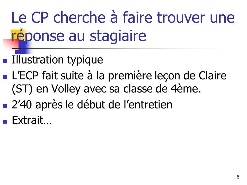 6 Le CP cherche à faire trouver une réponse au stagiaire Illustration typique LECP fait suite à la première leçon de Claire (ST) en Volley avec sa classe de 4ème.