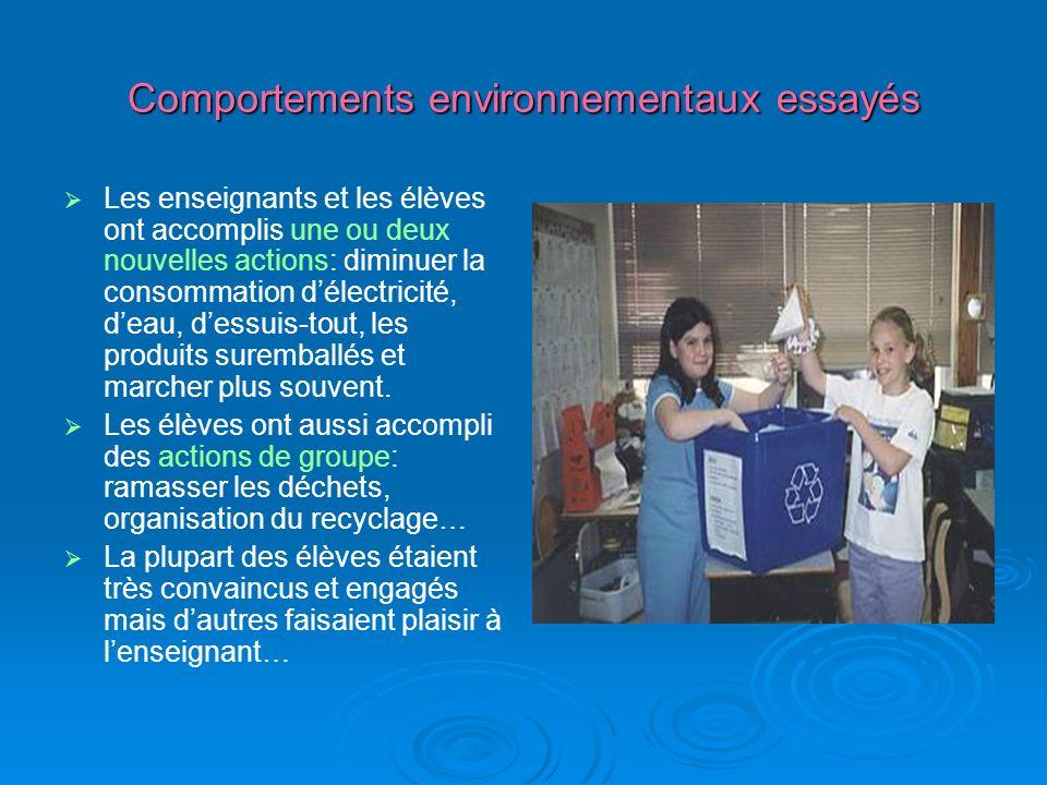 Comportements environnementaux essayés Les enseignants et les élèves ont accomplis une ou deux nouvelles actions: diminuer la consommation délectricité, deau, dessuis-tout, les produits suremballés et marcher plus souvent.