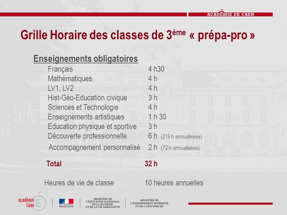 Grille Horaire des classes de 3 ème « prépa-pro » Enseignements obligatoires Français 4 h30 Mathématiques 4 h LV1, LV2 4 h Hist-Géo-Education civique3