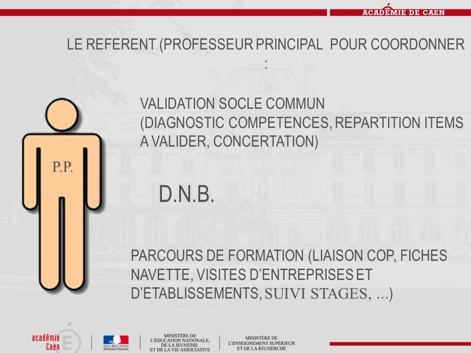 LE REFERENT (PROFESSEUR PRINCIPAL POUR COORDONNER : P.P. PARCOURS DE FORMATION (LIAISON COP, FICHES NAVETTE, VISITES DENTREPRISES ET DETABLISSEMENTS,