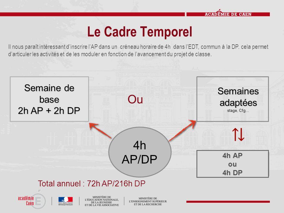 Le Cadre Temporel Total annuel : 72h AP/216h DP Semaine de base 2h AP + 2h DP Semaines adaptées stage, Cfg... 4h AP/DP Il nous paraît intéressant dins
