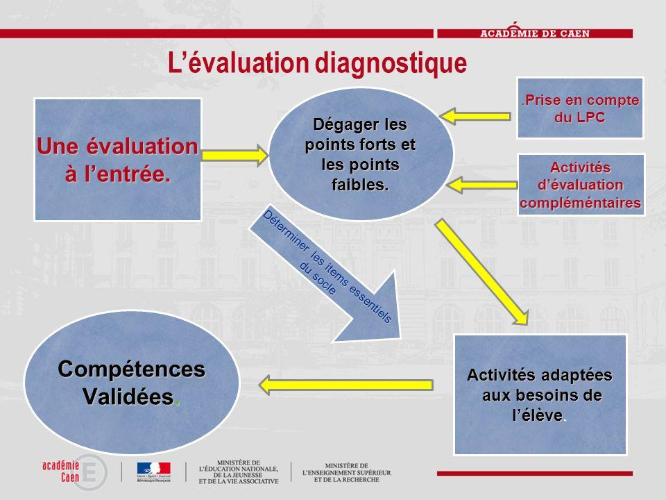 Lévaluation diagnostique Une évaluation à lentrée. Dégager les points forts et les points faibles. Activités adaptées aux besoins de lélève. aux besoi