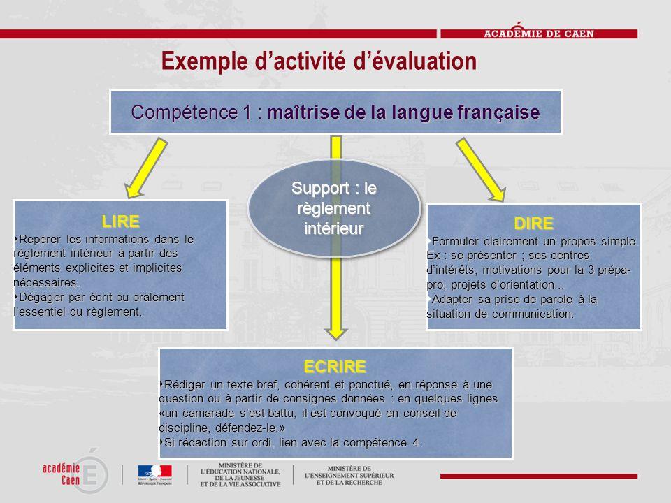 Exemple dactivité dévaluation Compétence 1 : maîtrise de la langue française LIRE Repérer les informations dans le règlement intérieur à partir des él