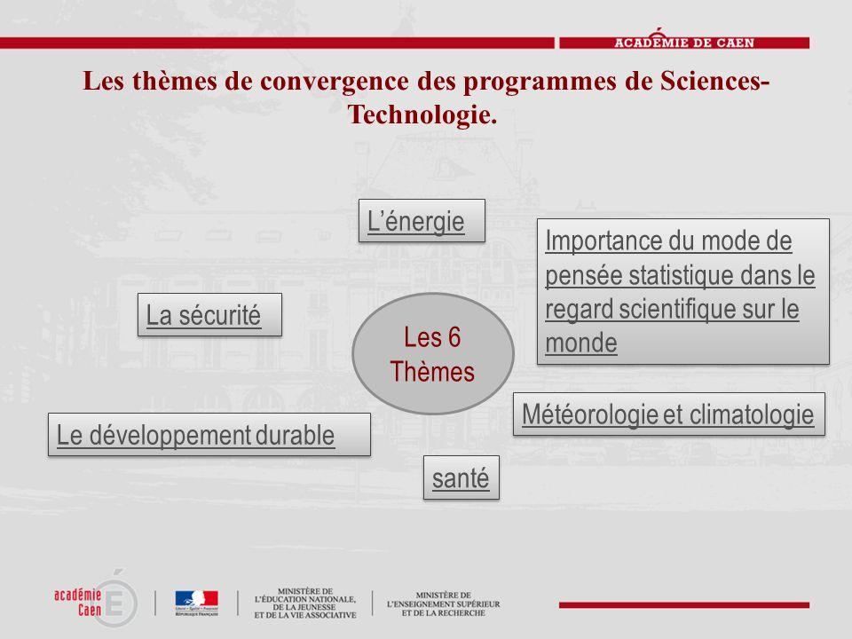 Les thèmes de convergence des programmes de Sciences- Technologie. santé Météorologie et climatologie Lénergie Le développement durable La sécurité Le