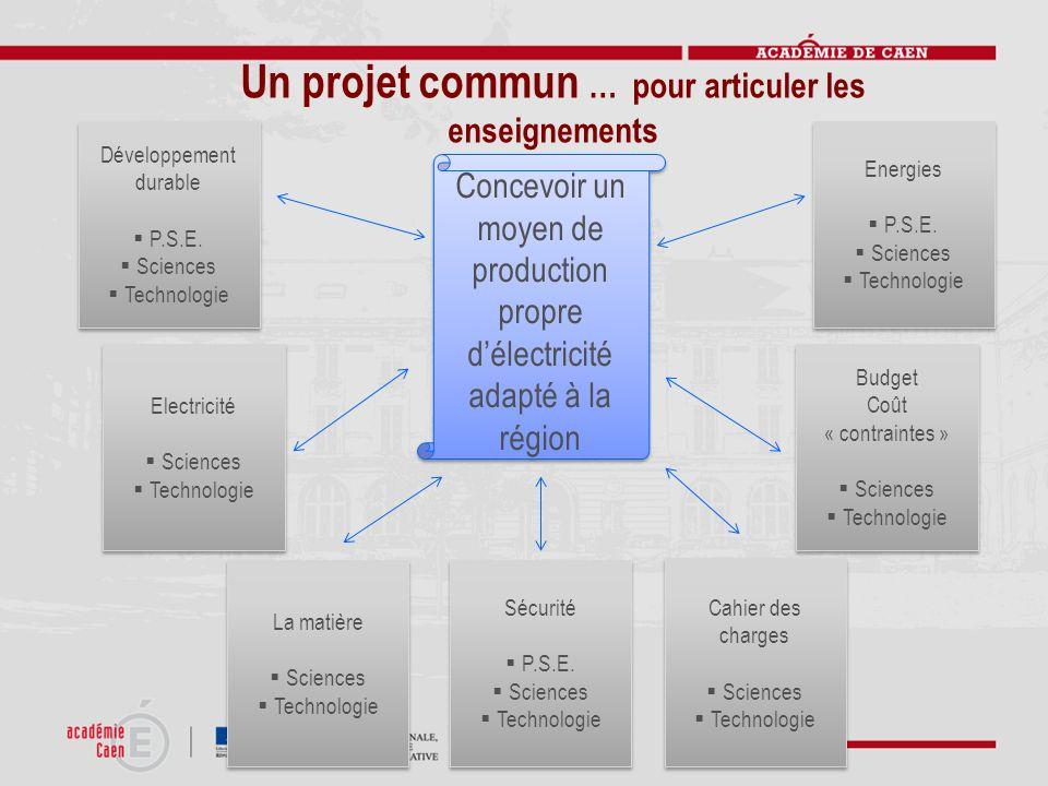 Un projet commun … pour articuler les enseignements Concevoir un moyen de production propre délectricité adapté à la région Développement durable P.S.