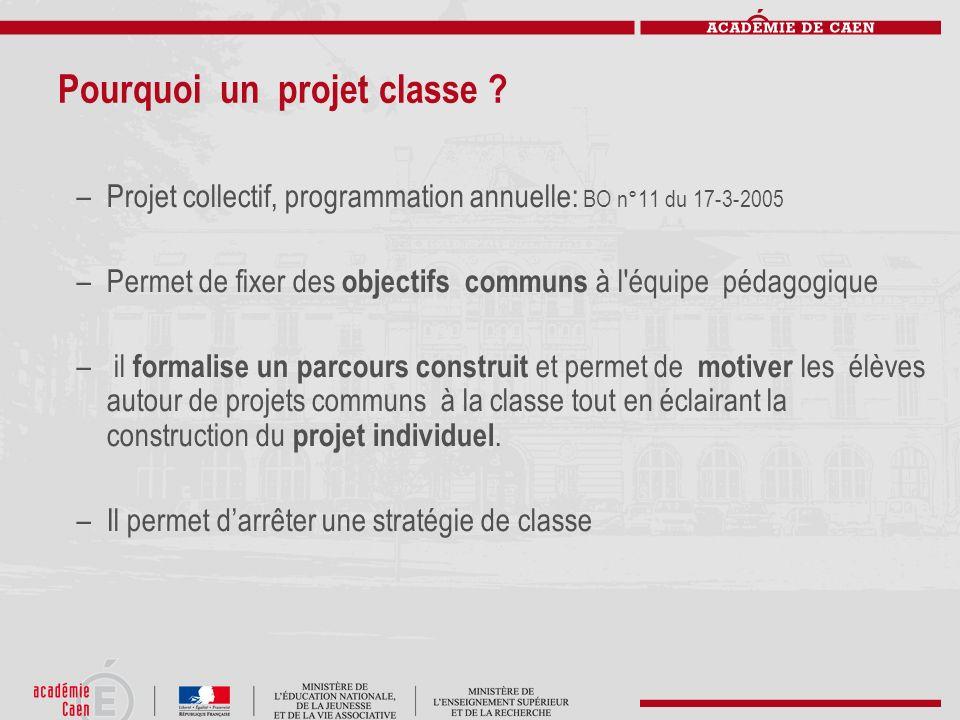 Pourquoi un projet classe ? –Projet collectif, programmation annuelle: BO n°11 du 17-3-2005 –Permet de fixer des objectifs communs à l'équipe pédagogi