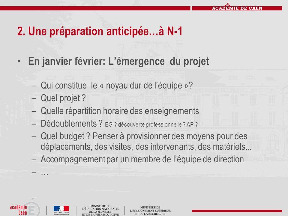 2. Une préparation anticipée…à N-1 En janvier février: Lémergence du projet –Qui constitue le « noyau dur de léquipe »? –Quel projet ? –Quelle réparti