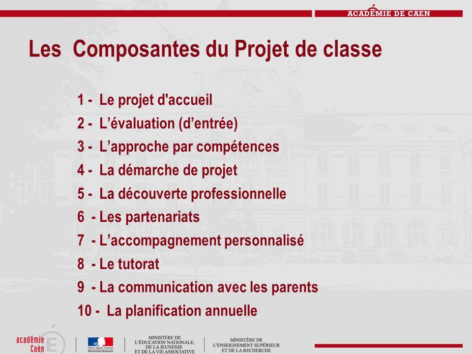 1 - Le projet d'accueil 2 - Lévaluation (dentrée) 3 - Lapproche par compétences 4 - La démarche de projet 5 - La découverte professionnelle 6 - Les pa