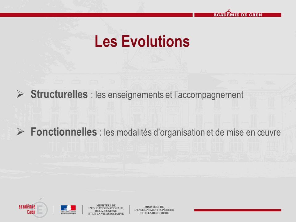 Les Evolutions Structurelles : les enseignements et laccompagnement Fonctionnelles : les modalités dorganisation et de mise en œuvre