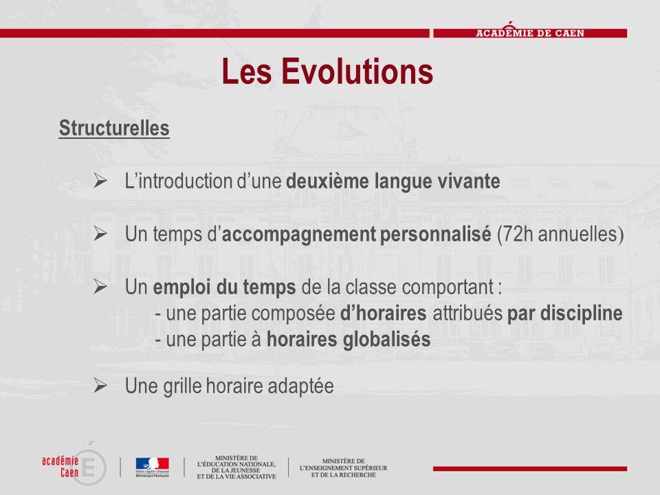 Les Evolutions Structurelles Lintroduction dune deuxième langue vivante Un temps d accompagnement personnalisé (72h annuelles ) Un emploi du temps de