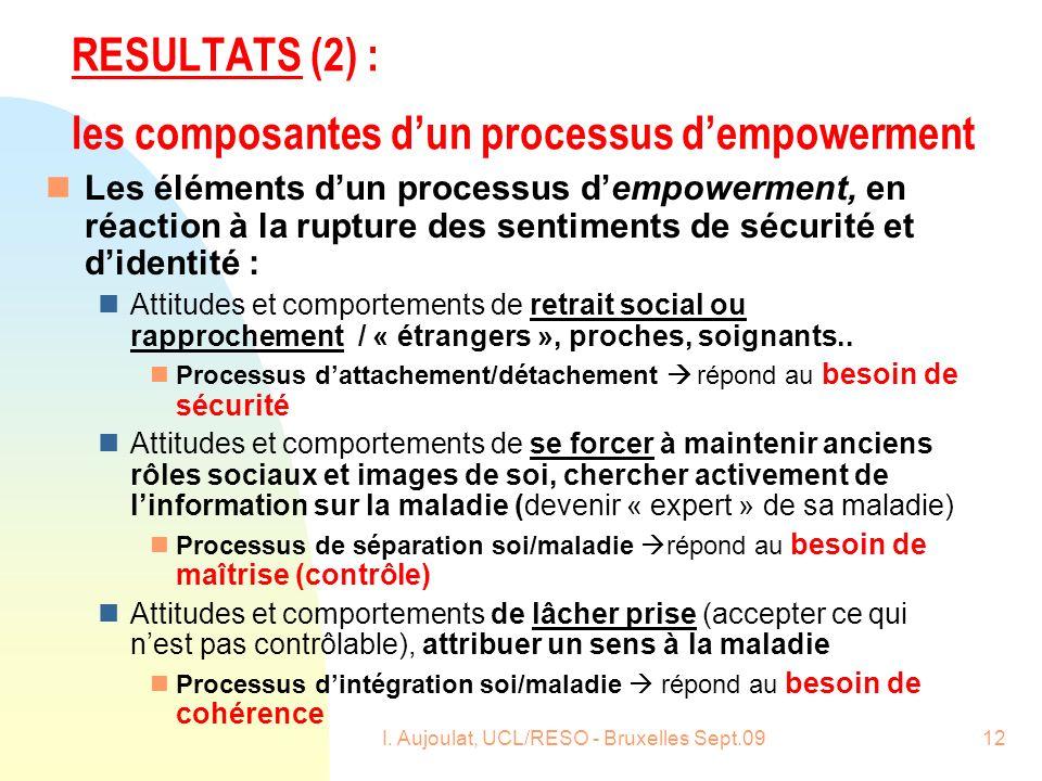 I. Aujoulat, UCL/RESO - Bruxelles Sept.0912 RESULTATS (2) : les composantes dun processus dempowerment nLes éléments dun processus dempowerment, en ré