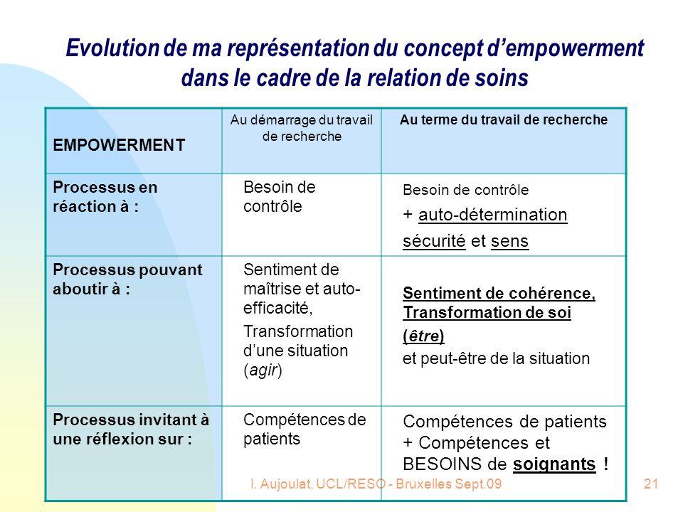 I. Aujoulat, UCL/RESO - Bruxelles Sept.0921 EMPOWERMENT Au démarrage du travail de recherche Au terme du travail de recherche Processus en réaction à