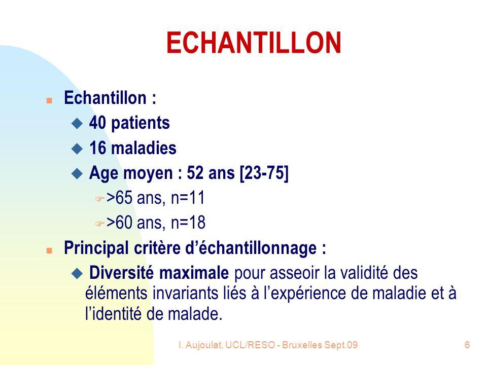 I. Aujoulat, UCL/RESO - Bruxelles Sept.096 ECHANTILLON n Echantillon : u 40 patients u 16 maladies u Age moyen : 52 ans [23-75] F >65 ans, n=11 F >60