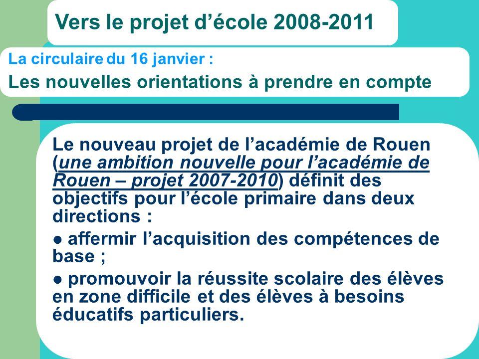 La circulaire du 16 janvier : Les nouvelles orientations à prendre en compte Le nouveau projet de lacadémie de Rouen (une ambition nouvelle pour lacad