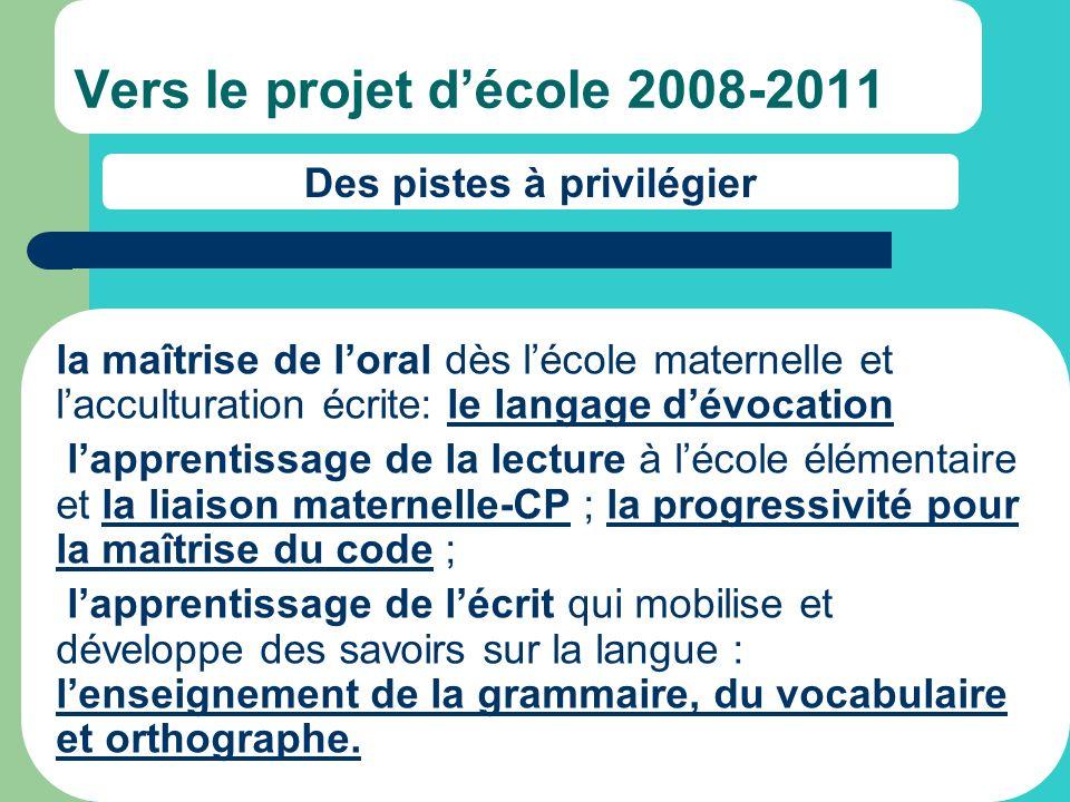 Vers le projet décole 2008-2011 la maîtrise de loral dès lécole maternelle et lacculturation écrite: le langage dévocation lapprentissage de la lectur