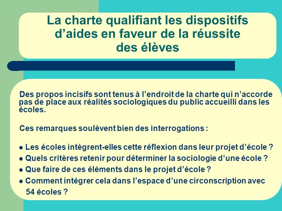 La charte qualifiant les dispositifs daides en faveur de la réussite des élèves Des propos incisifs sont tenus à lendroit de la charte qui naccorde pas de place aux réalités sociologiques du public accueilli dans les écoles.