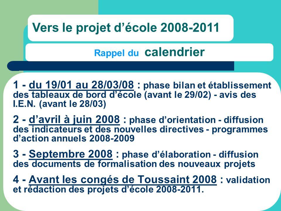 Rappel du calendrier 1 - du 19/01 au 28/03/08 : phase bilan et établissement des tableaux de bord décole (avant le 29/02) - avis des I.E.N.