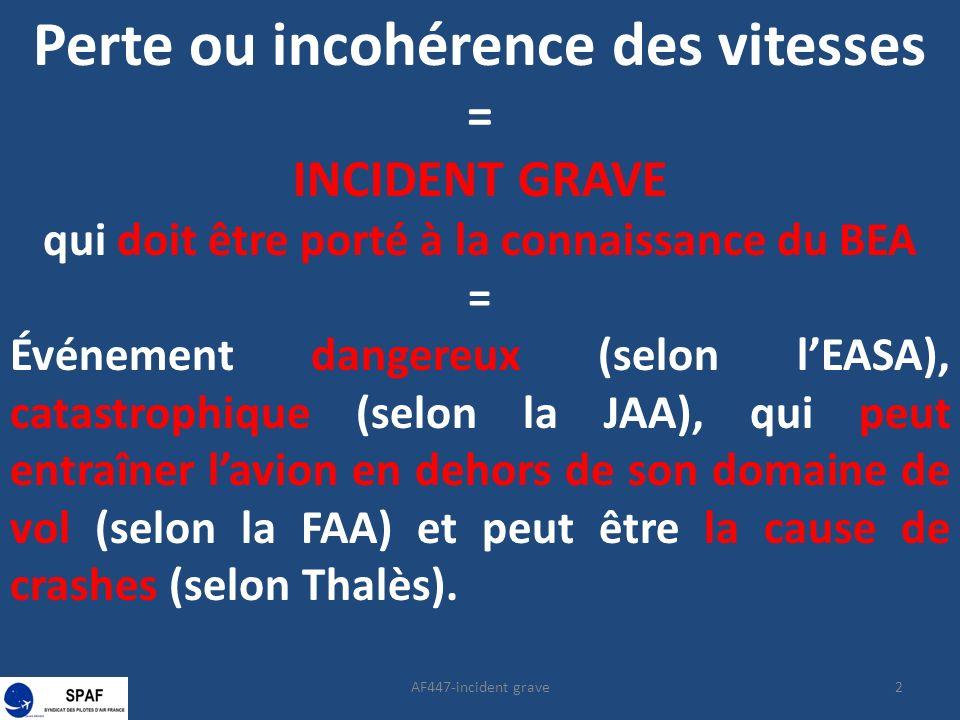 23AF447-incident grave Perte ou incohérence des vitesses = INCIDENT GRAVE qui doit être porté à la connaissance du BEA = Événement dangereux (selon lEASA), catastrophique (selon la JAA), qui peut entraîner lavion en dehors de son domaine de vol (selon la FAA) et peut être la cause de crashes (selon Thalès).