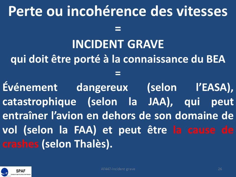 26AF447-incident grave Perte ou incohérence des vitesses = INCIDENT GRAVE qui doit être porté à la connaissance du BEA = Événement dangereux (selon lEASA), catastrophique (selon la JAA), qui peut entraîner lavion en dehors de son domaine de vol (selon la FAA) et peut être la cause de crashes (selon Thalès).