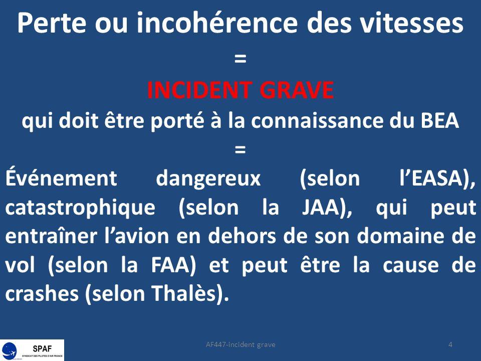 4AF447-incident grave Perte ou incohérence des vitesses = INCIDENT GRAVE qui doit être porté à la connaissance du BEA = Événement dangereux (selon lEASA), catastrophique (selon la JAA), qui peut entraîner lavion en dehors de son domaine de vol (selon la FAA) et peut être la cause de crashes (selon Thalès).