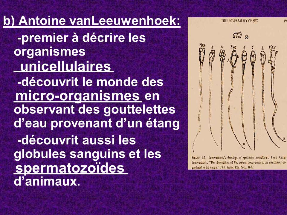 b) Antoine vanLeeuwenhoek: -premier à décrire les organismes ______________ -découvrit le monde des __________________ en observant des gouttelettes d