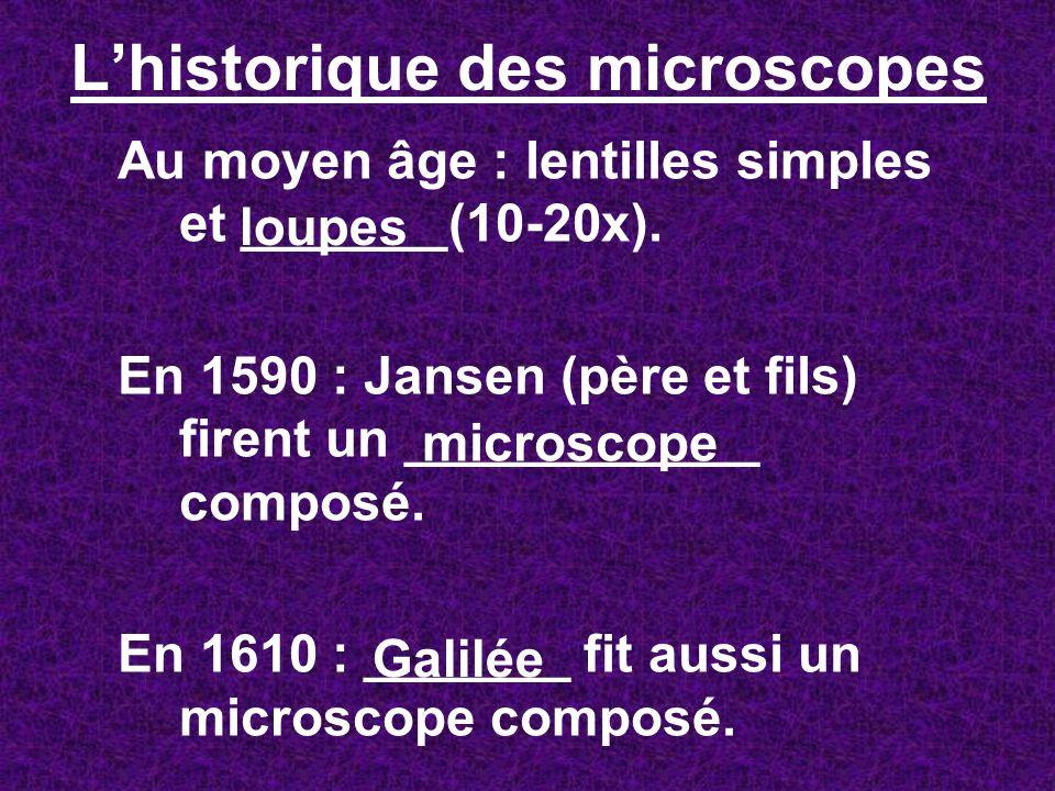 Lhistorique des microscopes Au moyen âge : lentilles simples et _______(10-20x). En 1590 : Jansen (père et fils) firent un ____________ composé. En 16