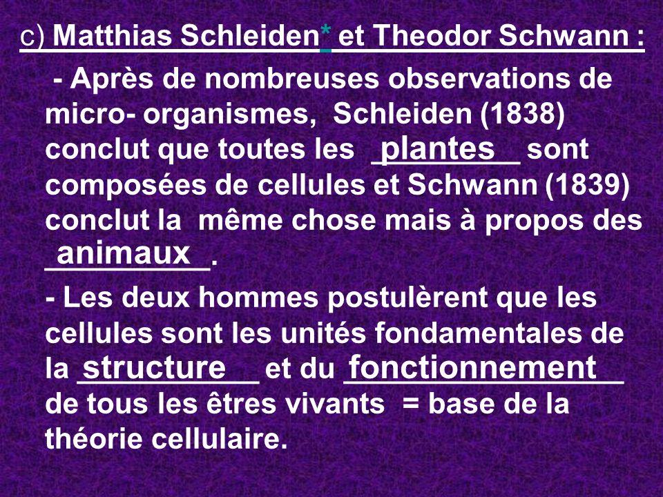 c) Matthias Schleiden* et Theodor Schwann :* - Après de nombreuses observations de micro- organismes, Schleiden (1838) conclut que toutes les ________