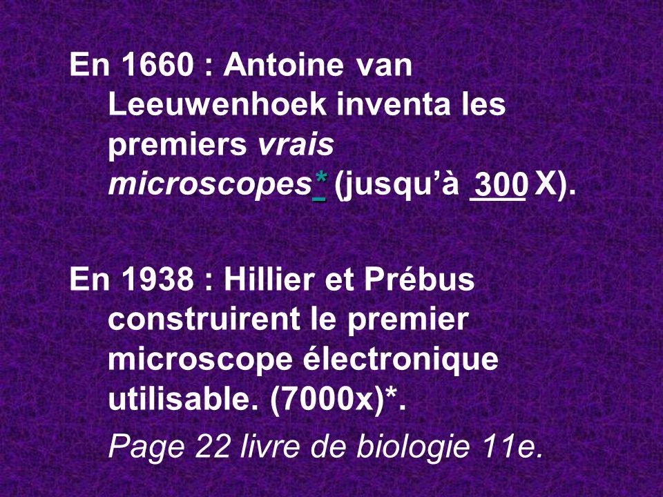 ** En 1660 : Antoine van Leeuwenhoek inventa les premiers vrais microscopes* (jusquà ___ X).* En 1938 : Hillier et Prébus construirent le premier micr