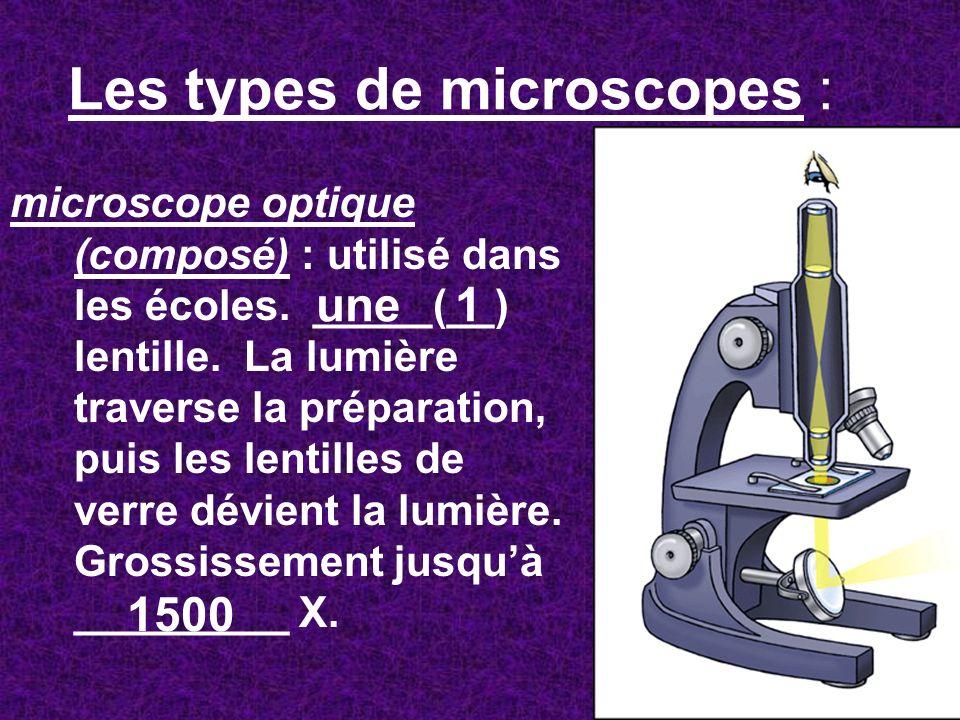Les types de microscopes : microscope optique (composé) : utilisé dans les écoles. _____(__) lentille. La lumière traverse la préparation, puis les le
